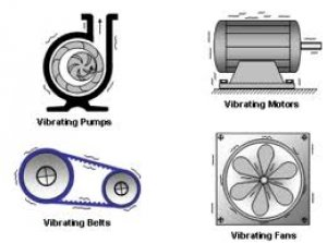 vibration-meters